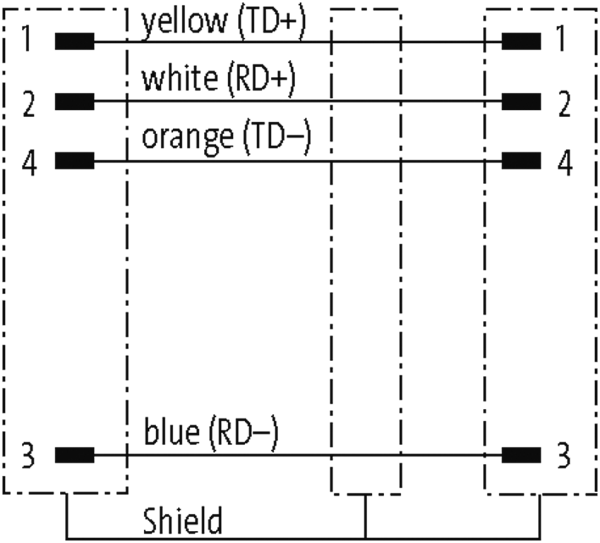 M8 male 0° / M8 male 0°, shielded, EC