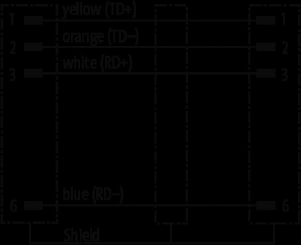 RJ45 male 0° / RJ45 male 0° shielded Ethernet