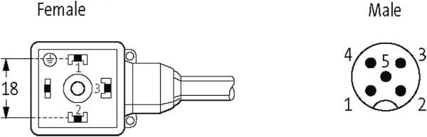 M12 MALE 0° / MSUD VALVE PLUG FORM A 18MM