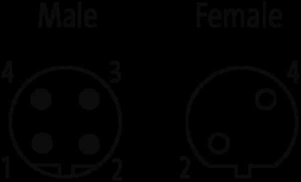 M12 male 0°/M12 female 0° shielded B-cod.Profibus