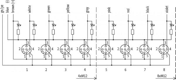 CABO PUR 10 METROS C/ DISTRIBUIDOR EXACT12 4 CANAIS M12 4POLOS 4X0 34+3X0 75 UL/