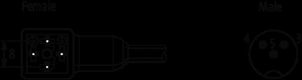 M12 MALE 0° / MSUD VALVE PLUG FORM C 8 MM