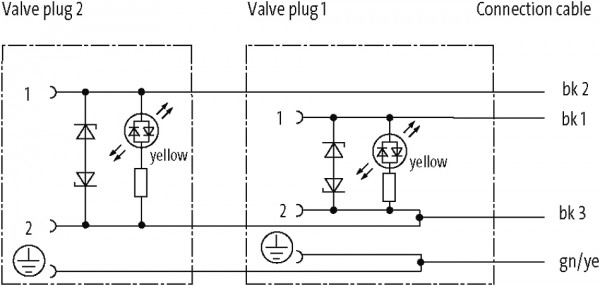 CABO PUR CZ 3M C/ CONECTOR DE VALV BI 11MM