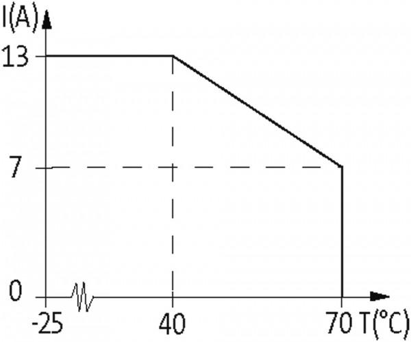 MVP12, 6XM12, 5POLE, M23 19POL. CON. - DISTRIBUIDOR PASSIVO COM SAIDA M23