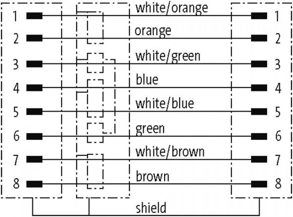 RJ45 male 0°/RJ45 male 0° Professio.-Line Gigabit